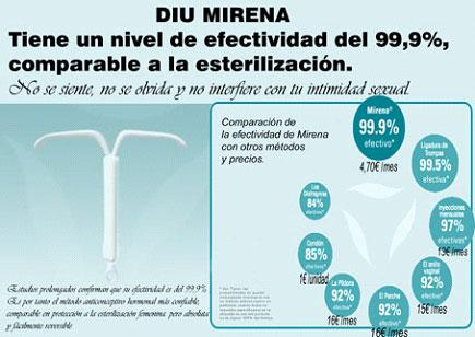 metodos-anticonceptivos